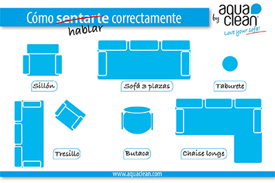 Comprar sofás, sillones o chaise longues
