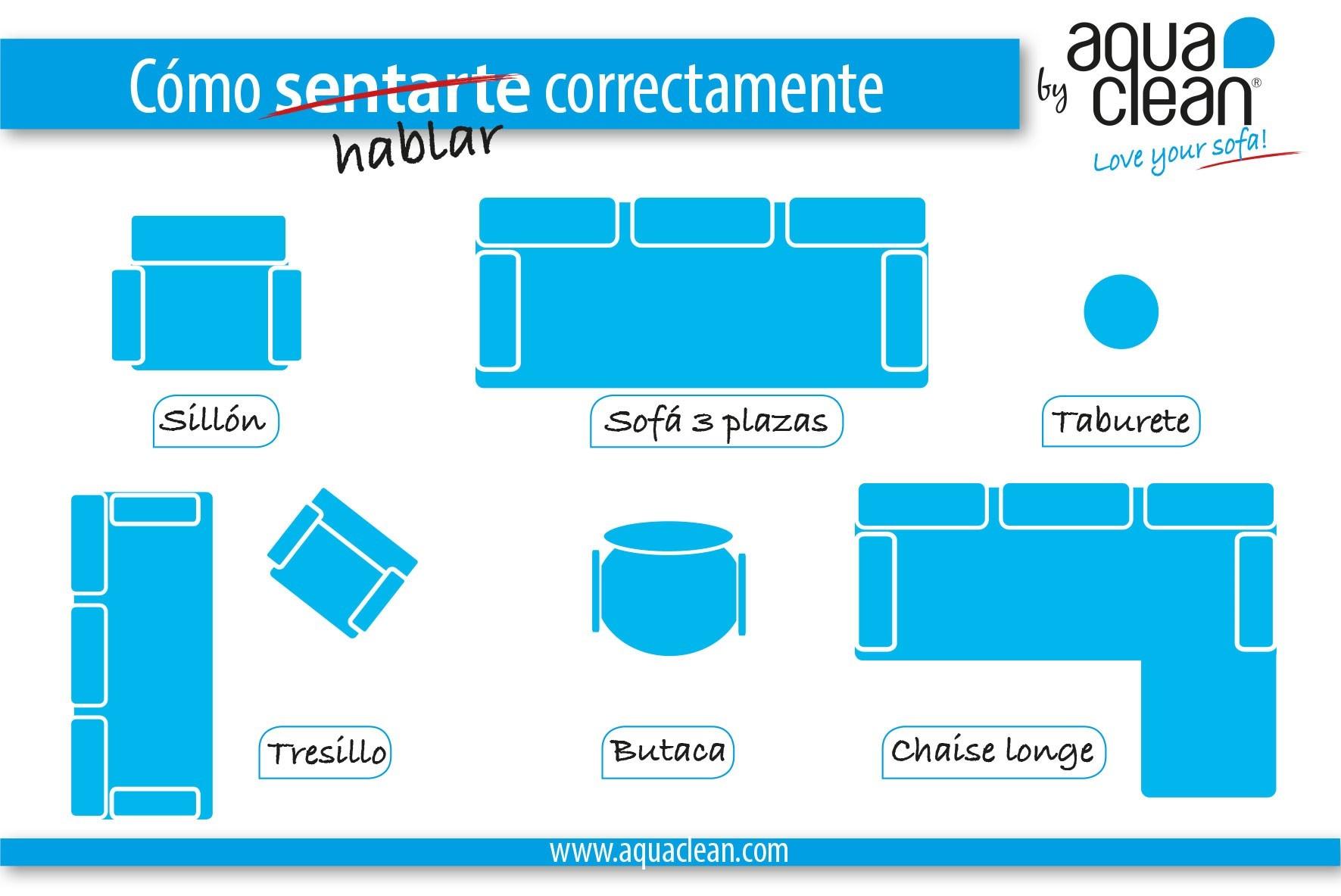 Apprenez le vocabulaire pour acheter un canapé : 2 places, 3 places, méridienne...