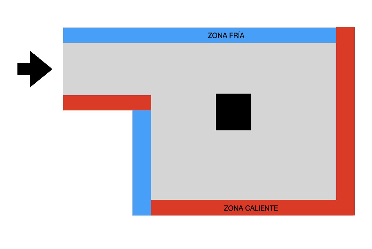 zones img