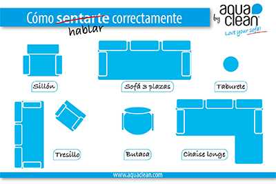 Learn this vocabulary for buying a sofa: 2-seater, 3-seater, chaise longue...